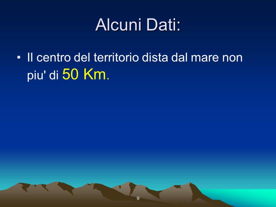 Alcuni Dati: Il centro del territorio dista dal mare non piu di 50 Km. 9