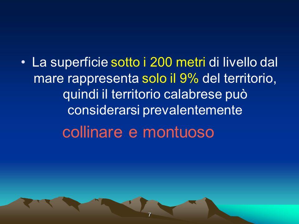 La superficie sotto i 200 metri di livello dal mare rappresenta solo il 9% del territorio, quindi il territorio calabrese può considerarsi prevalentemente