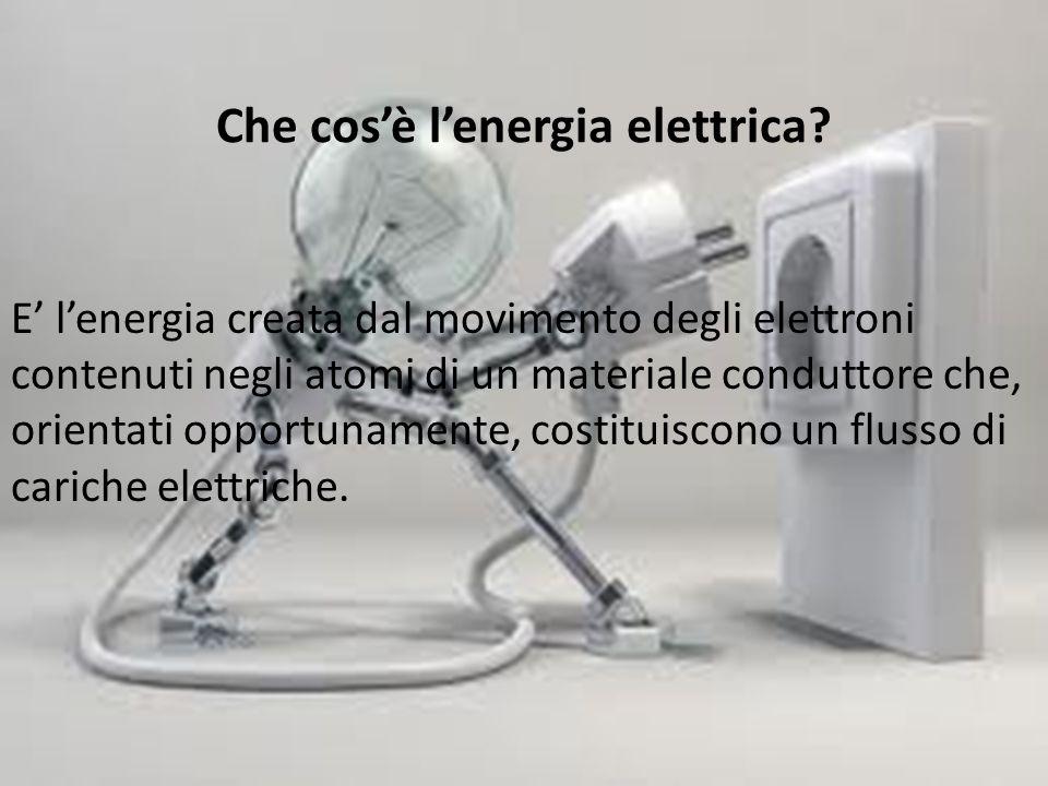 Che cos'è l'energia elettrica
