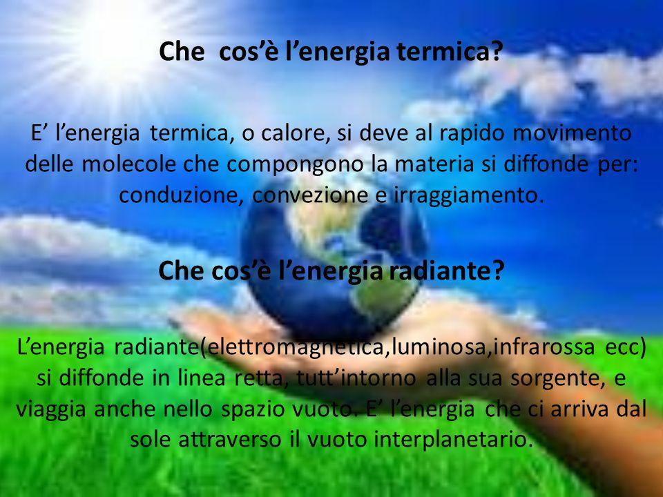 Che cos'è l'energia termica Che cos'è l'energia radiante