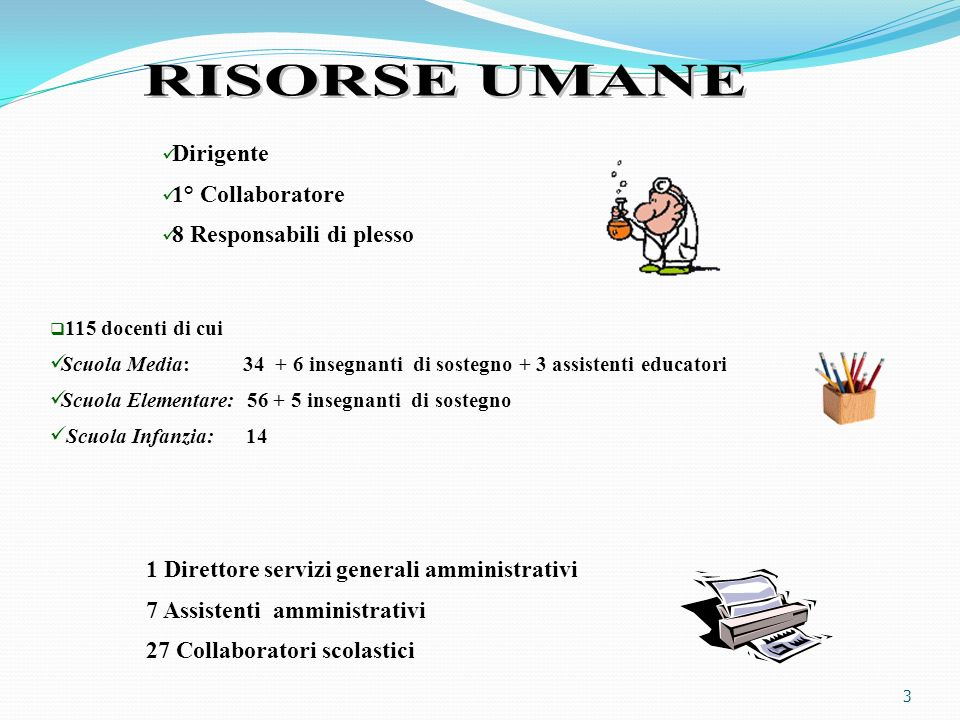 RISORSE UMANE Dirigente 1° Collaboratore 8 Responsabili di plesso