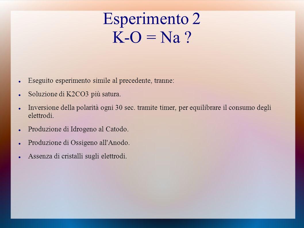 Esperimento 2 K-O = Na Eseguito esperimento simile al precedente, tranne: Soluzione di K2CO3 più satura.
