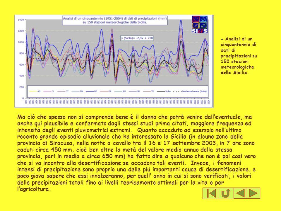 - Analisi di un cinquantennio di dati di precipitazioni su 150 stazioni meteorologiche della Sicilia.