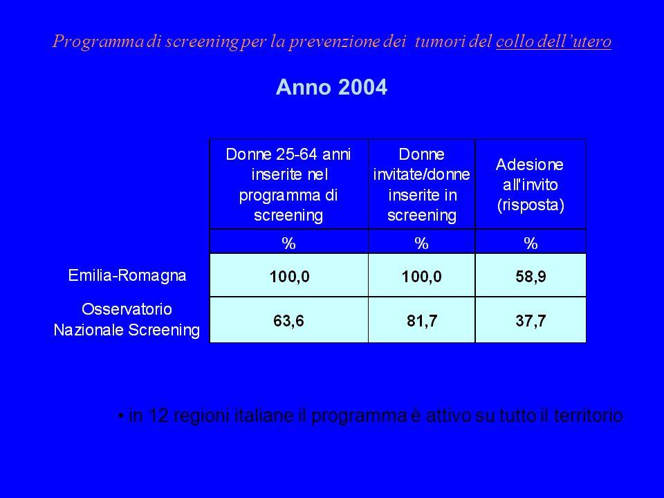 Programma di screening per la prevenzione dei tumori del collo dell'utero Anno 2004