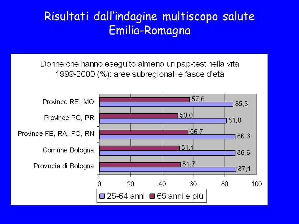 Risultati dall'indagine multiscopo salute Emilia-Romagna