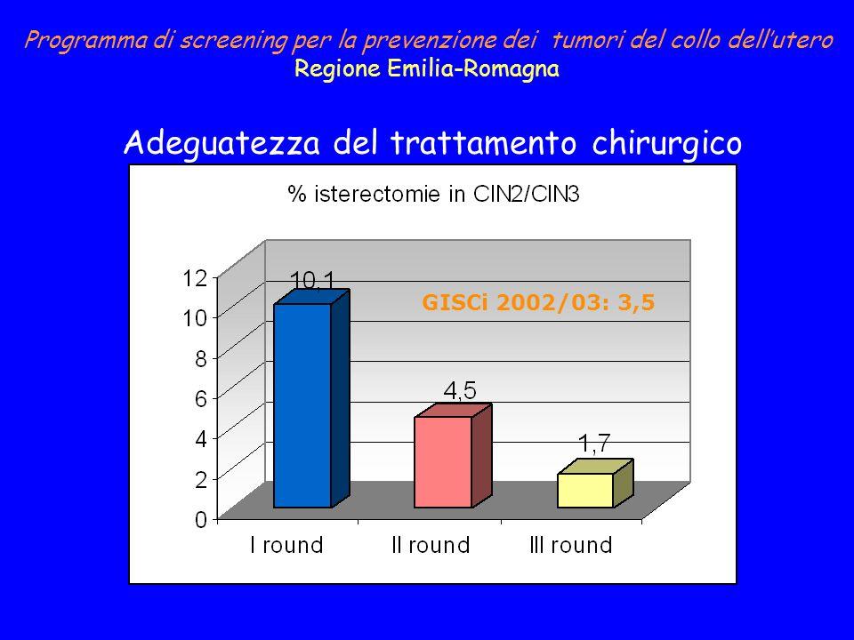 Programma di screening per la prevenzione dei tumori del collo dell'utero Regione Emilia-Romagna Adeguatezza del trattamento chirurgico