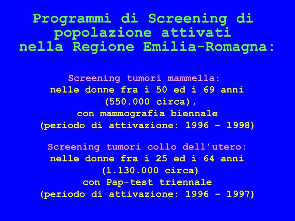Programmi di Screening di popolazione attivati