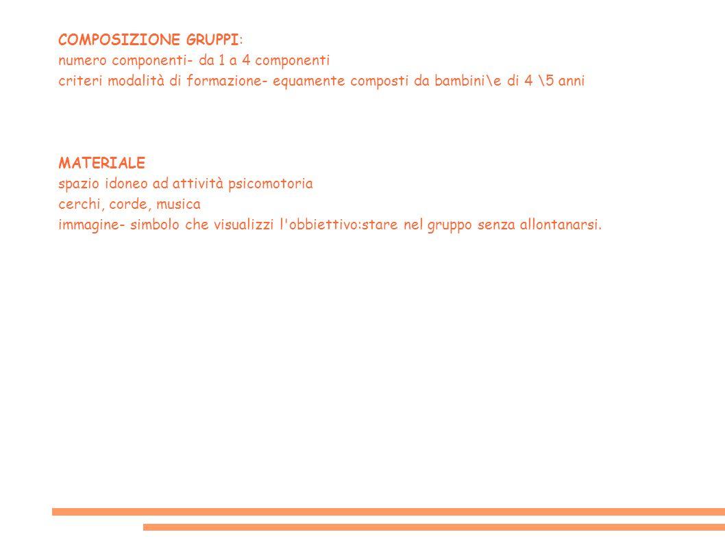 COMPOSIZIONE GRUPPI: numero componenti- da 1 a 4 componenti. criteri modalità di formazione- equamente composti da bambini\e di 4 \5 anni.