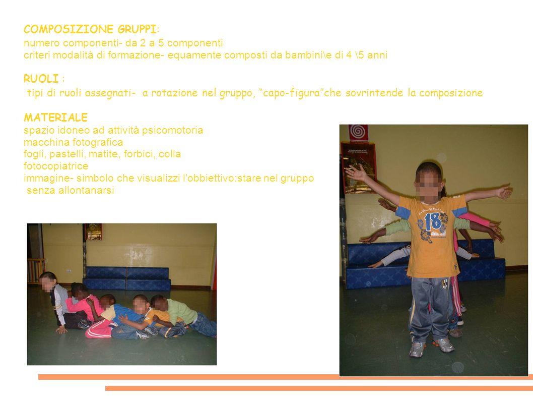 COMPOSIZIONE GRUPPI: numero componenti- da 2 a 5 componenti. criteri modalità di formazione- equamente composti da bambini\e di 4 \5 anni.