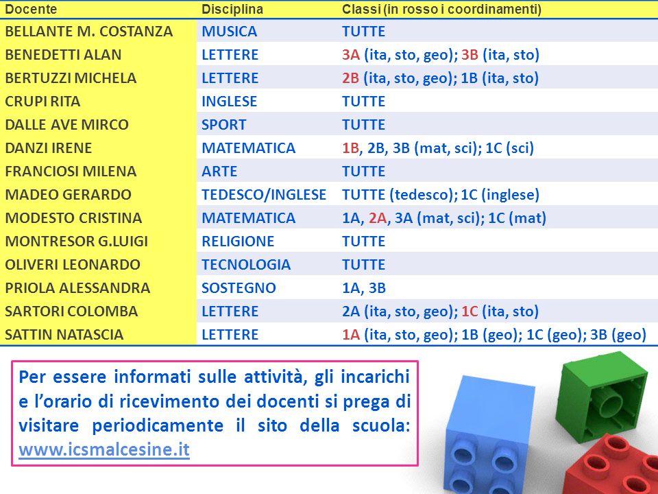 Docente Disciplina. Classi (in rosso i coordinamenti) BELLANTE M. COSTANZA. MUSICA. TUTTE. BENEDETTI ALAN.