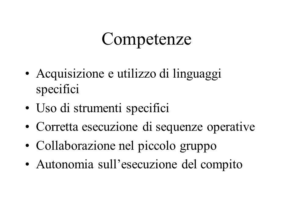 Competenze Acquisizione e utilizzo di linguaggi specifici
