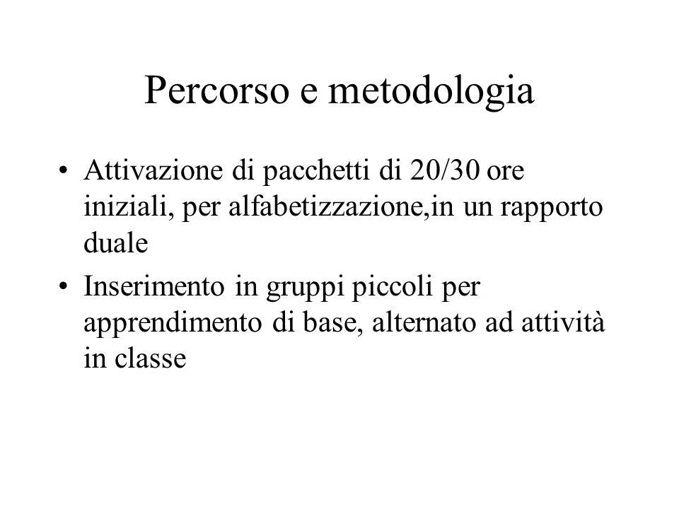 Percorso e metodologia