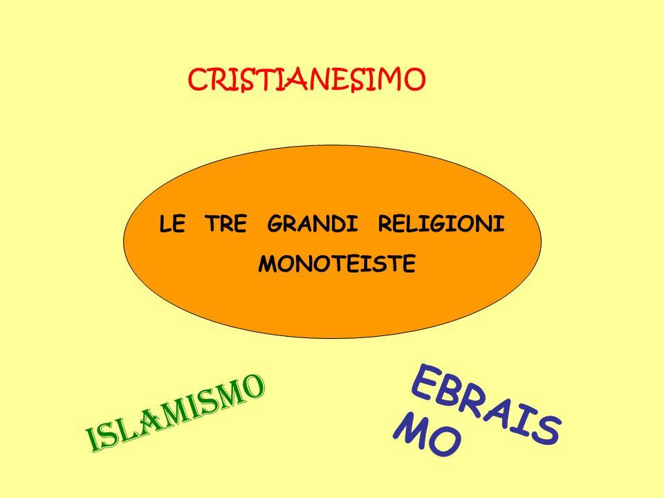 LE TRE GRANDI RELIGIONI