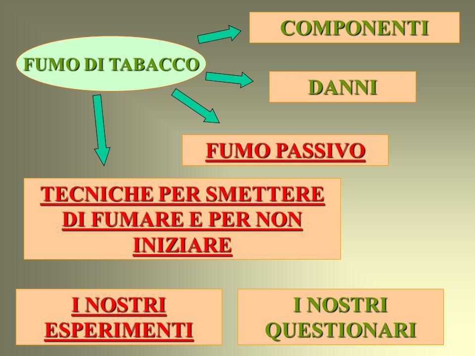 TECNICHE PER SMETTERE DI FUMARE E PER NON INIZIARE
