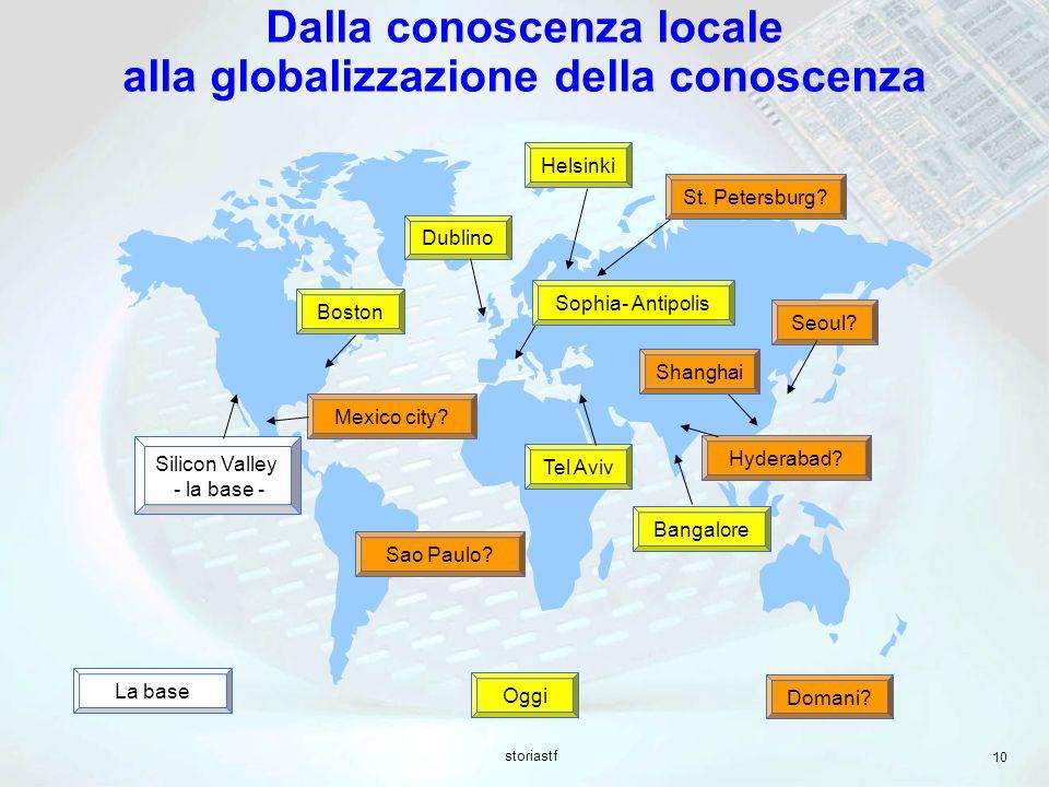 Dalla conoscenza locale alla globalizzazione della conoscenza
