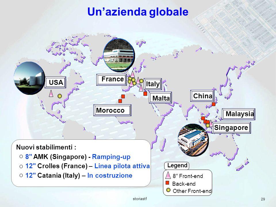 Un'azienda globale France USA Italy China Malta Morocco Malaysia