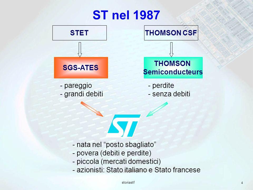 THOMSON Semiconducteurs