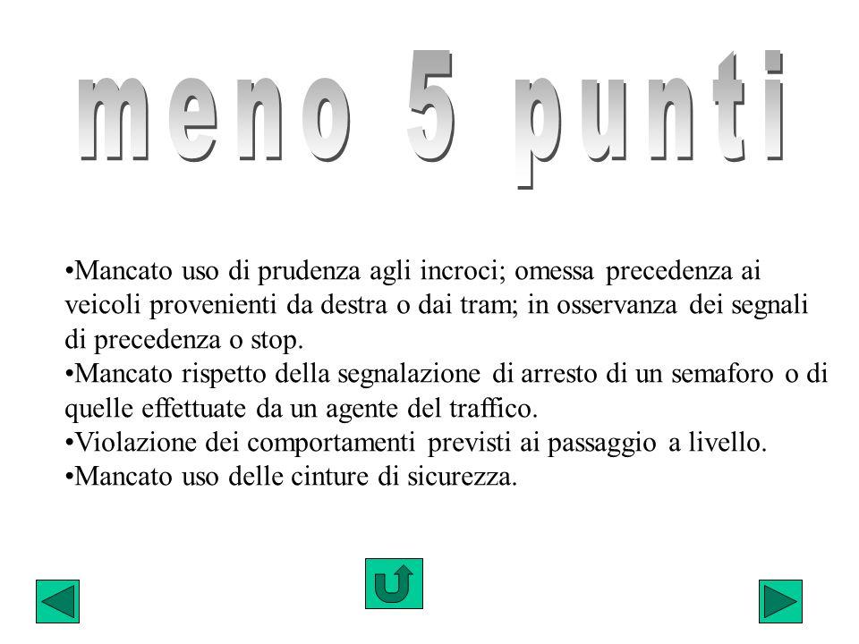 meno 5 punti Mancato uso di prudenza agli incroci; omessa precedenza ai. veicoli provenienti da destra o dai tram; in osservanza dei segnali.