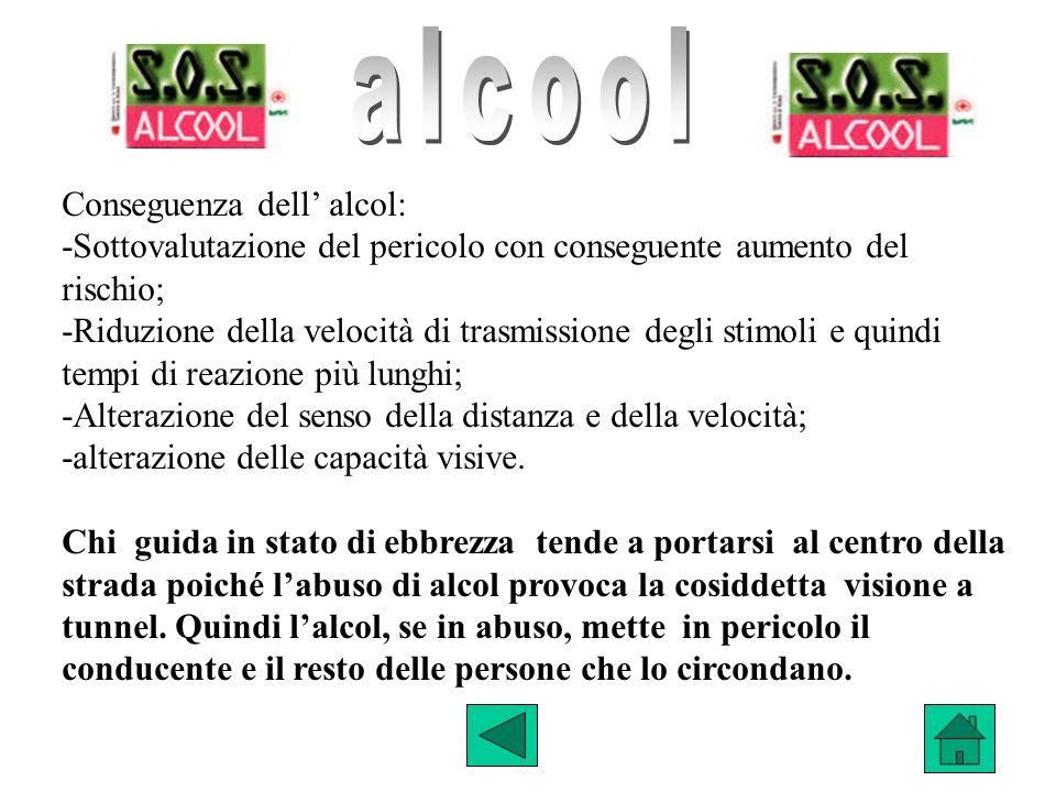 alcool Conseguenza dell' alcol: