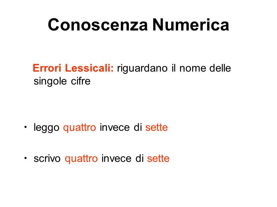 Conoscenza Numerica Errori Lessicali: riguardano il nome delle singole cifre. leggo quattro invece di sette.