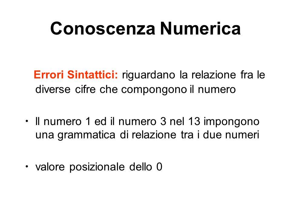 Conoscenza Numerica Errori Sintattici: riguardano la relazione fra le diverse cifre che compongono il numero.