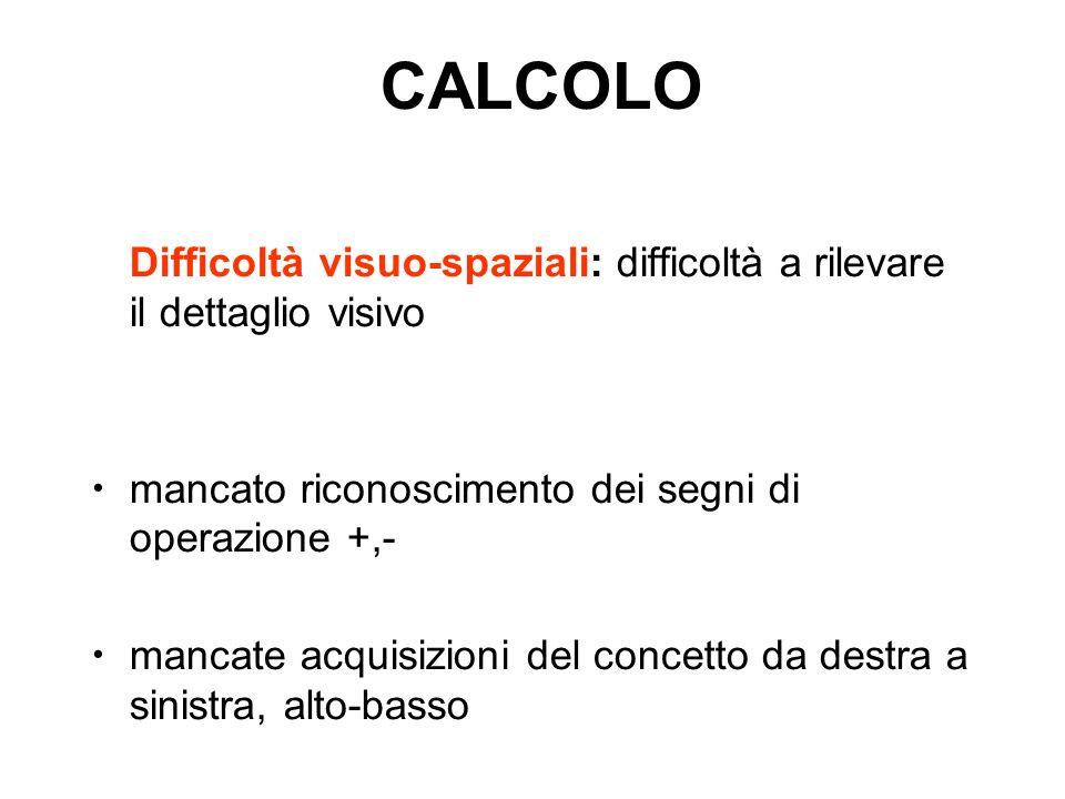 CALCOLO mancato riconoscimento dei segni di operazione +,-