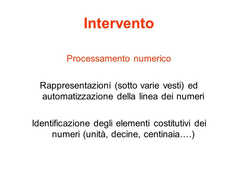 Processamento numerico