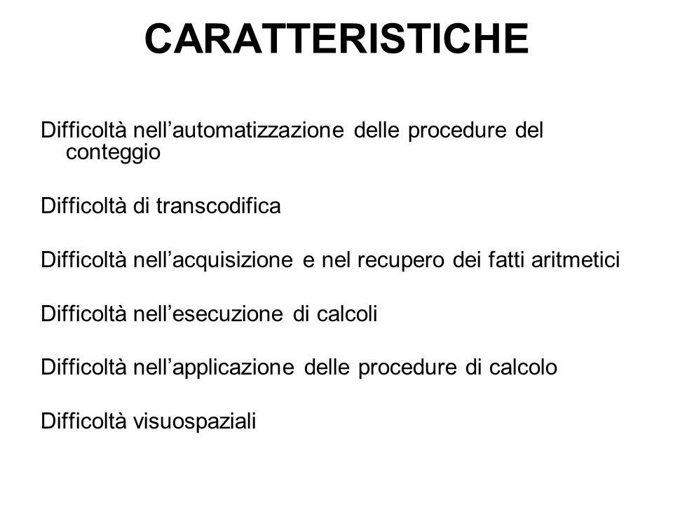 CARATTERISTICHE Difficoltà nell'automatizzazione delle procedure del conteggio. Difficoltà di transcodifica.