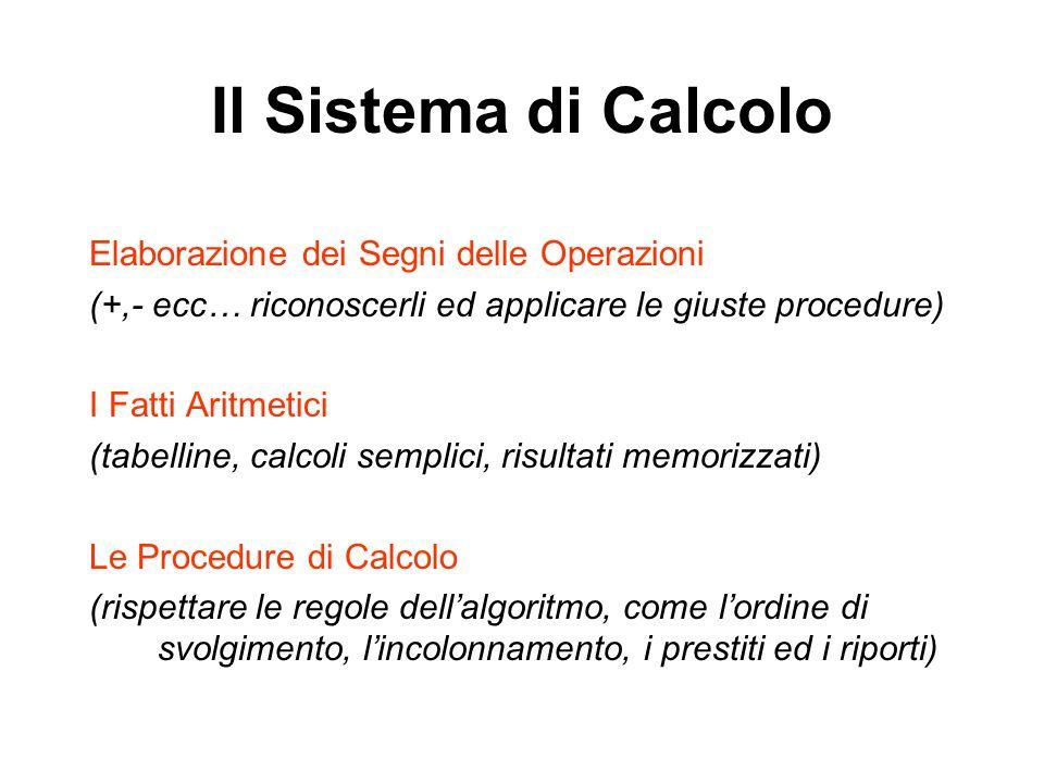 Il Sistema di Calcolo Elaborazione dei Segni delle Operazioni
