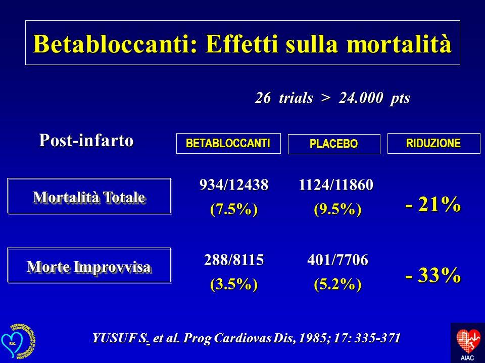 Betabloccanti: Effetti sulla mortalità