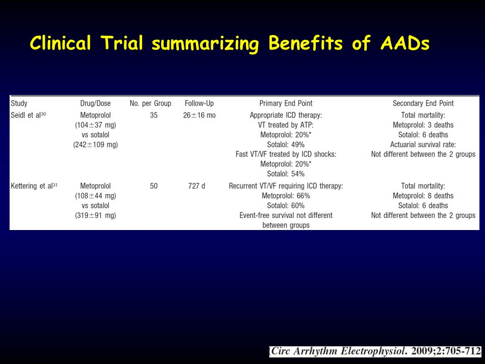 Clinical Trial summarizing Benefits of AADs