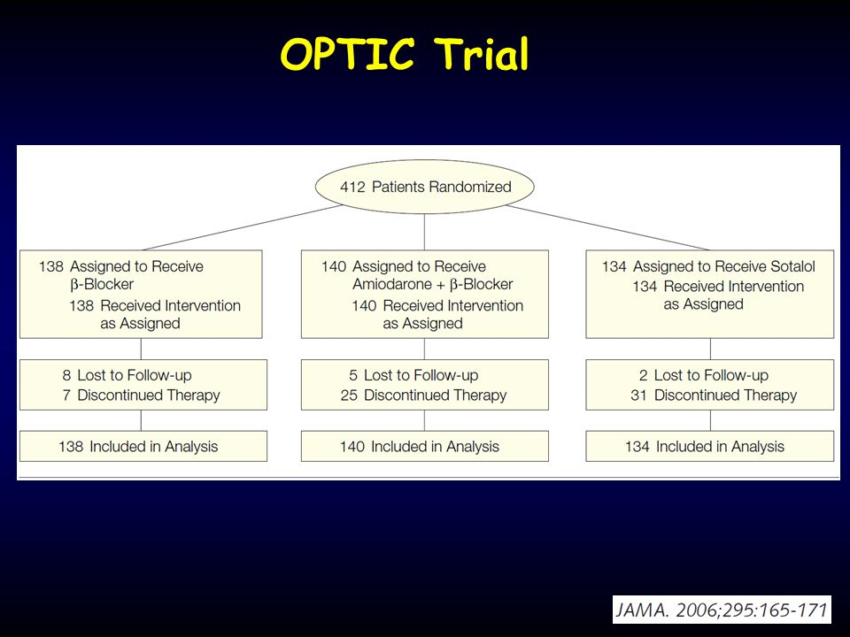 OPTIC Trial