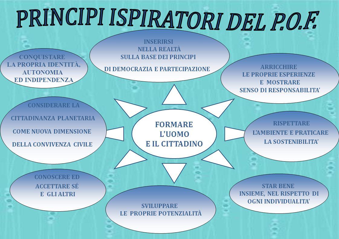 PRINCIPI ISPIRATORI DEL P.O.F.