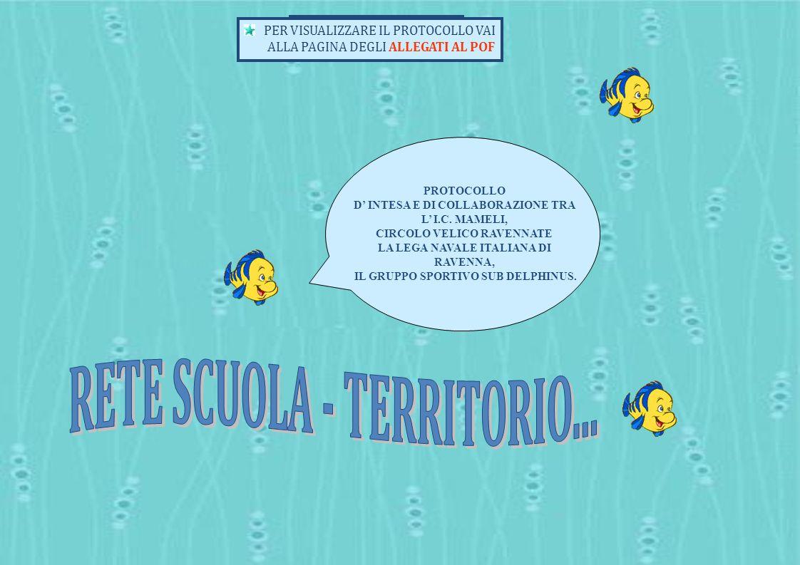 RETE SCUOLA - TERRITORIO...