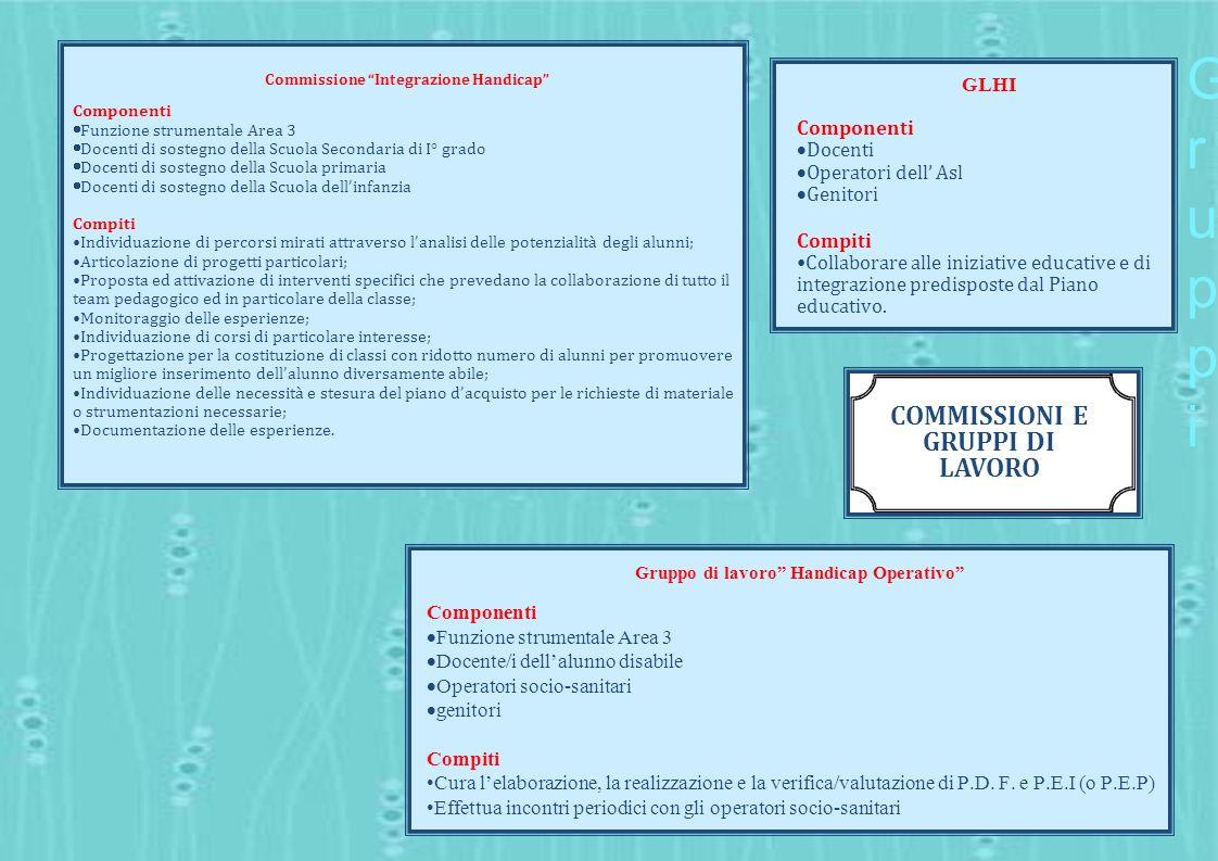 Gruppi COMMISSIONI E GRUPPI DI LAVORO GLHI Componenti Docenti