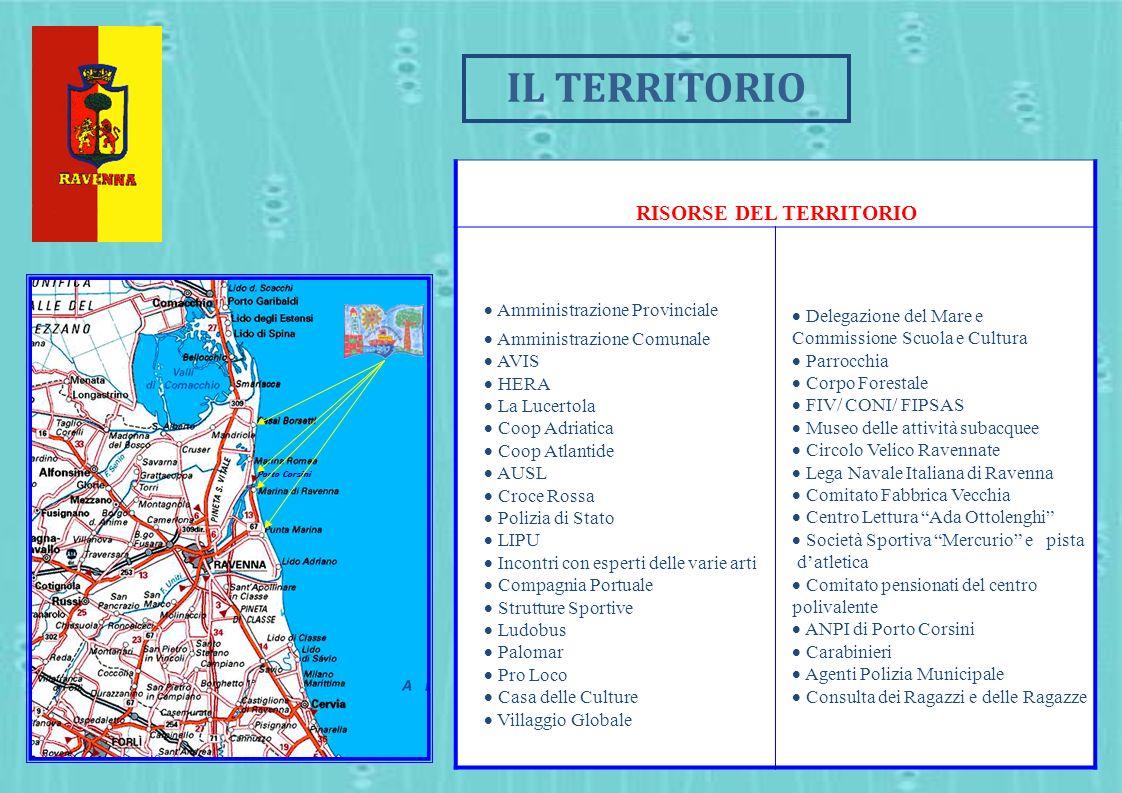 RISORSE DEL TERRITORIO