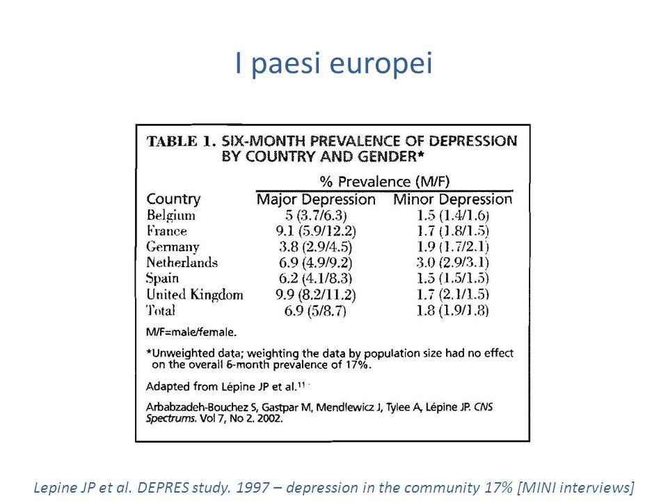 I paesi europei Tempo e Giornate lavorative. Lepine JP et al.