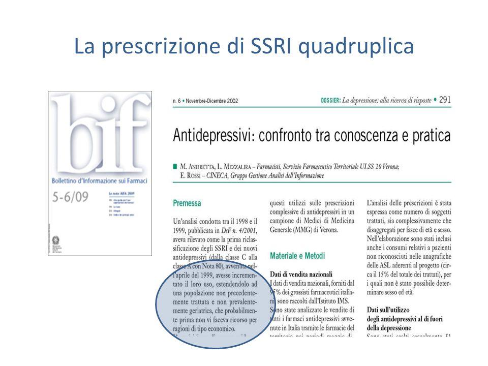 La prescrizione di SSRI quadruplica