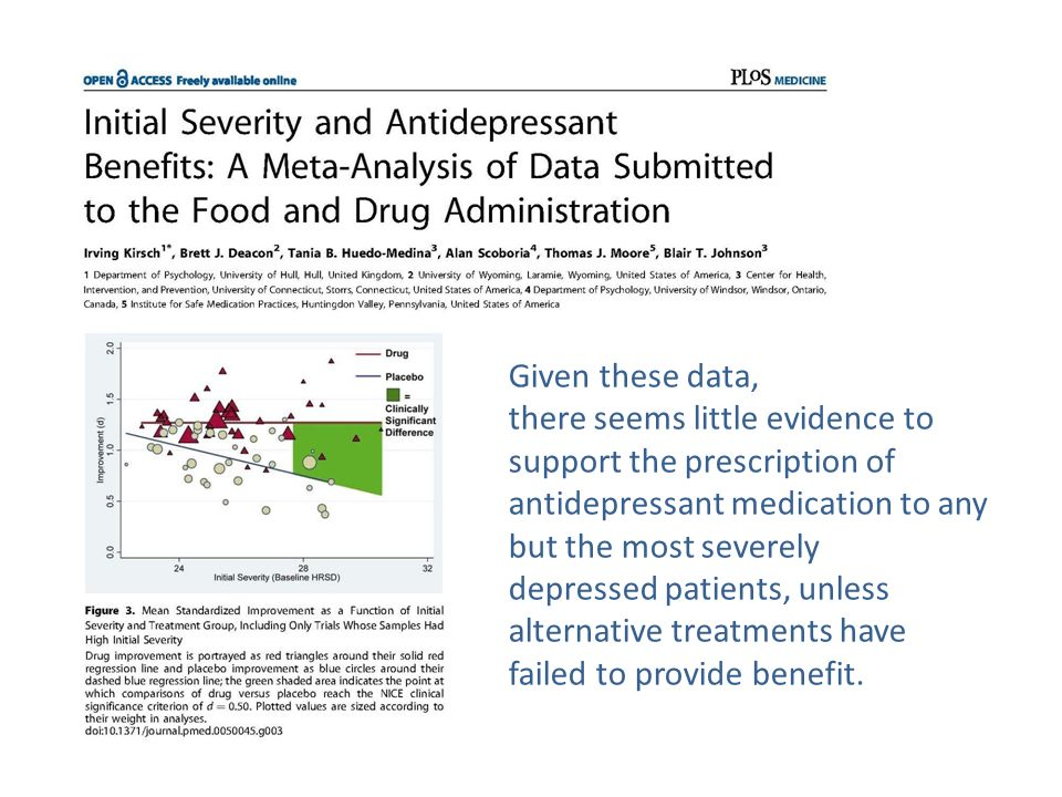 Given these data, there seems little evidence to support the prescription of. antidepressant medication to any but the most severely.