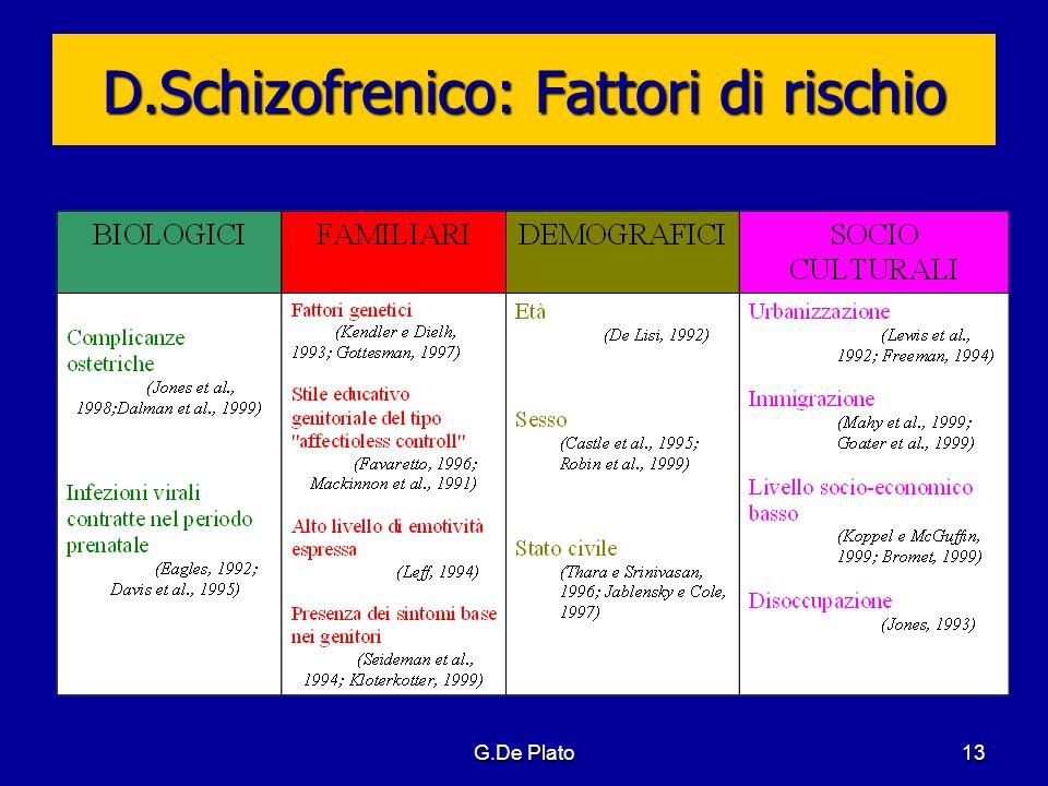 D.Schizofrenico: Fattori di rischio