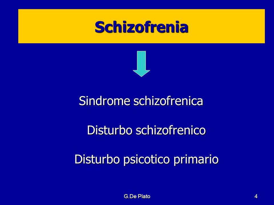Schizofrenia Sindrome schizofrenica Disturbo schizofrenico Disturbo psicotico primario G.De Plato