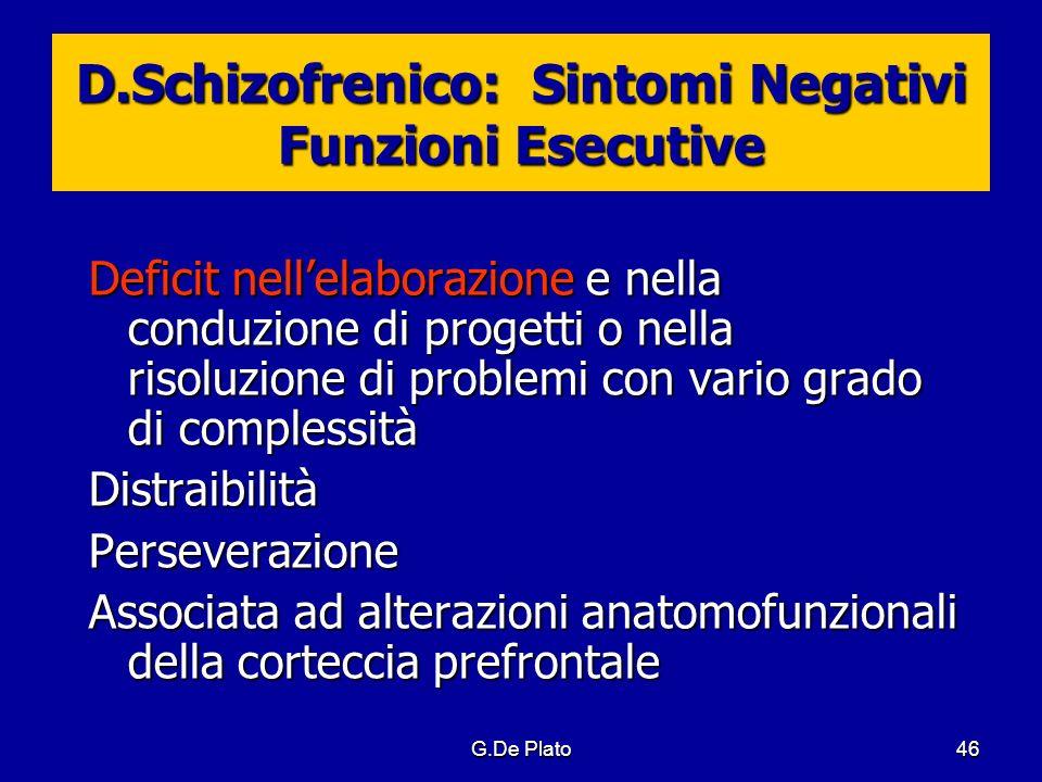 D.Schizofrenico: Sintomi Negativi Funzioni Esecutive