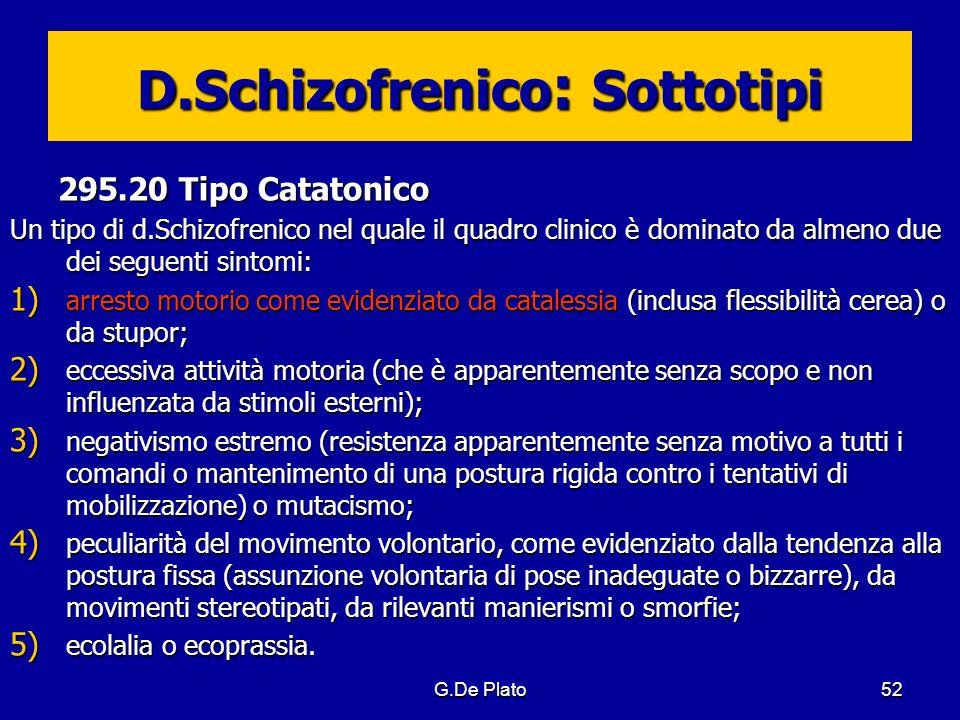 D.Schizofrenico: Sottotipi