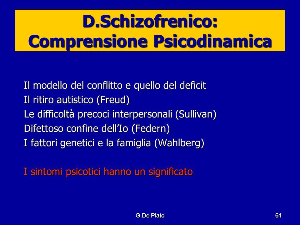 D.Schizofrenico: Comprensione Psicodinamica