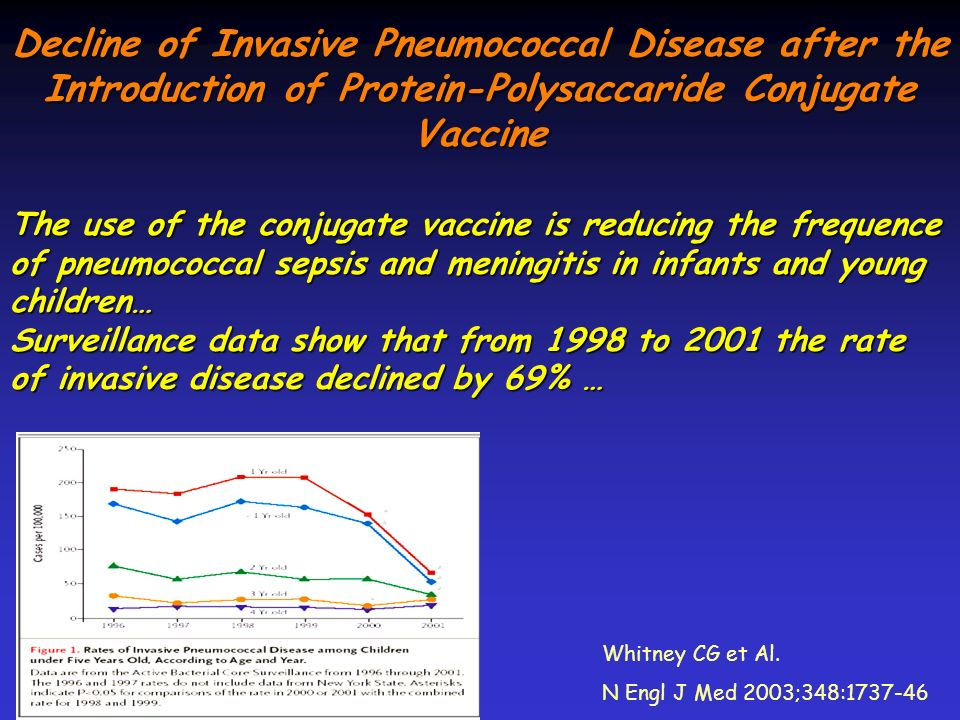 Decline of Invasive Pneumococcal Disease after the Introduction of Protein-Polysaccaride Conjugate Vaccine