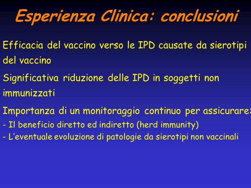 Esperienza Clinica: conclusioni