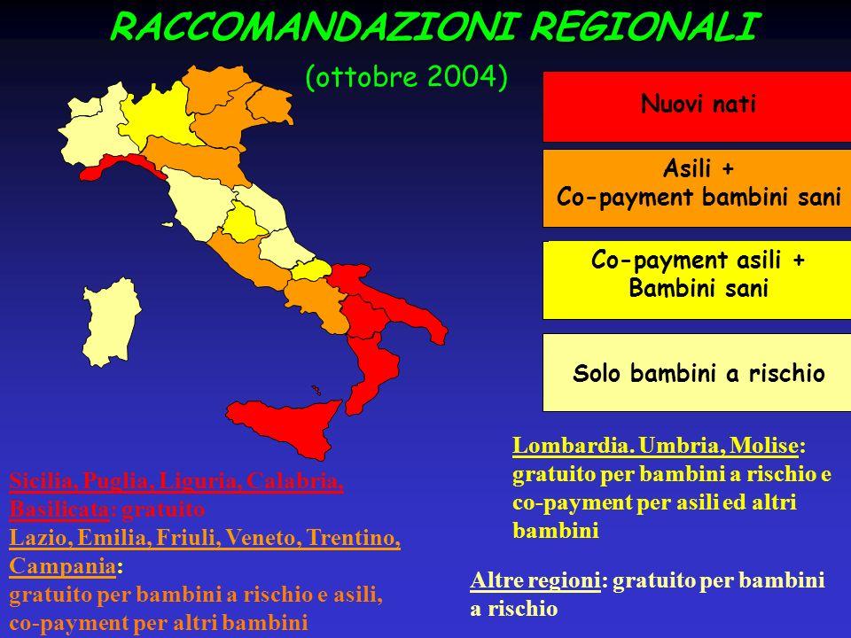 RACCOMANDAZIONI REGIONALI