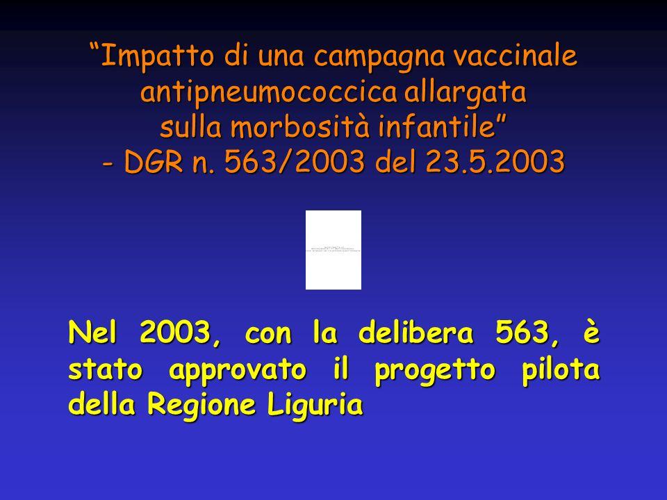 Impatto di una campagna vaccinale antipneumococcica allargata sulla morbosità infantile - DGR n. 563/2003 del 23.5.2003