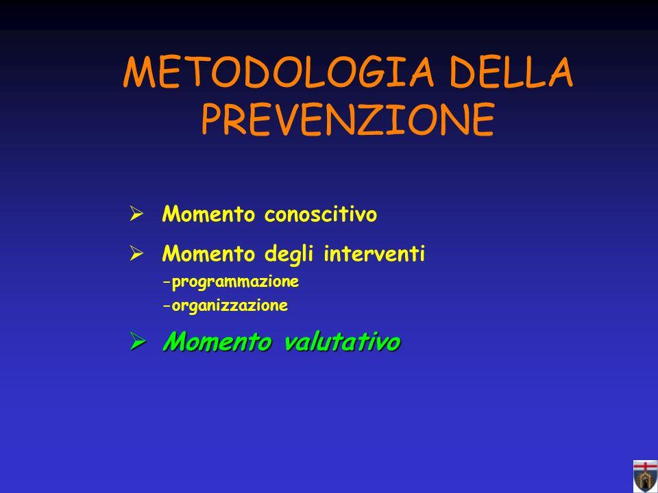 METODOLOGIA DELLA PREVENZIONE