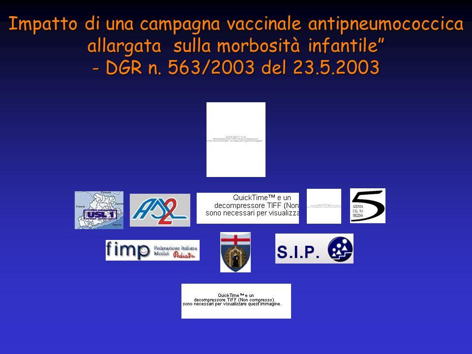 Impatto di una campagna vaccinale antipneumococcica allargata sulla morbosità infantile - DGR n.